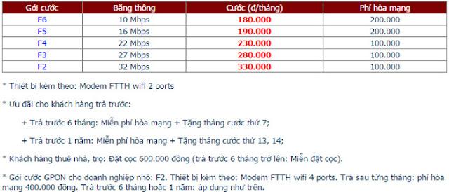 Lắp Đặt Internet FPT Phường Đông Hưng Thuận 1