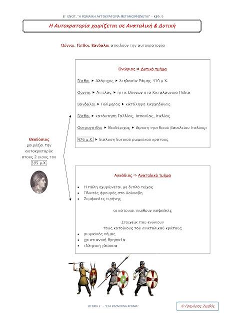 http://eclass31.pbworks.com/w/file/fetch/47667860/HISTORY%20E%20-%2009.pdf