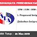Job in Suruhanjaya Perkhidmatan Awam Malaysia (SPA) (25 Mac 2018)