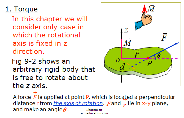 Torque,Axis of rotation,radial component,tangential components,