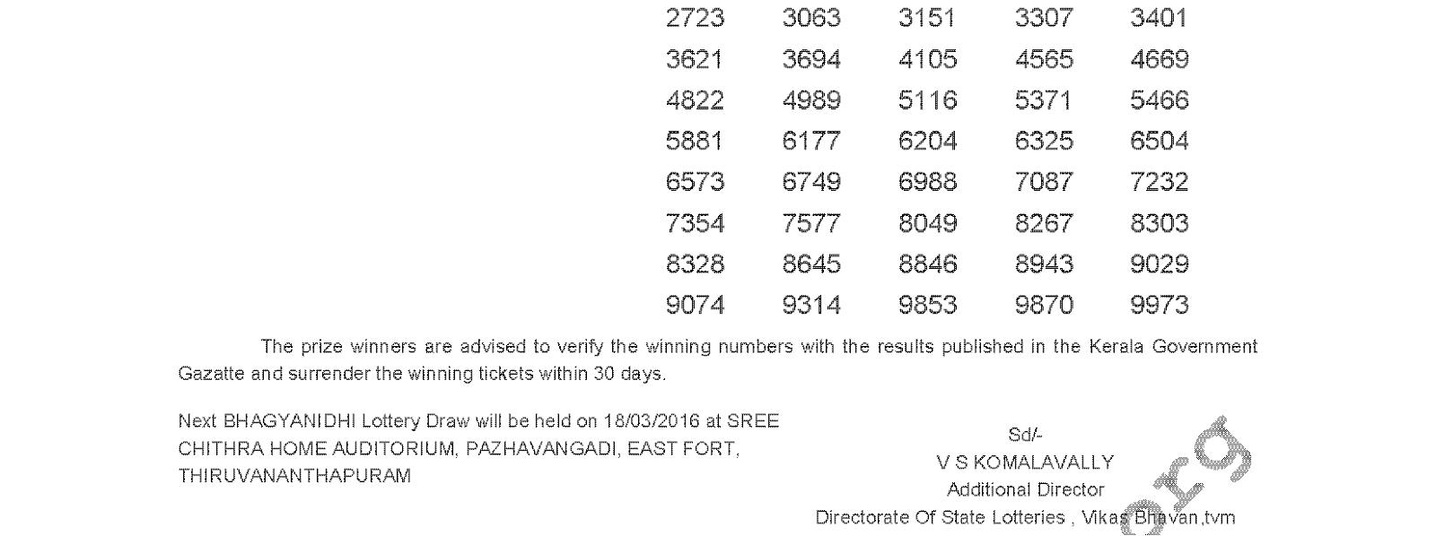 BHAGYANIDHI Lottery BN 228 Result 11-3-2016