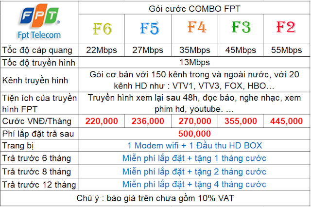 đăng ký lắp wifi internet fpt