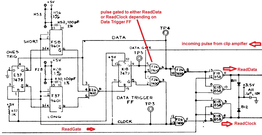 circuits at left pick time when pulse is data versus clock