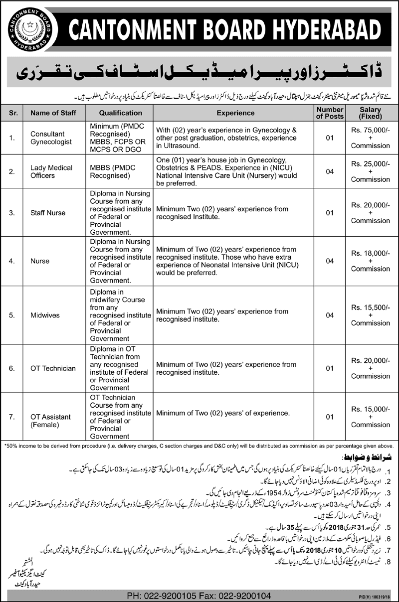 Cantonment Board Hyderabad  jobs
