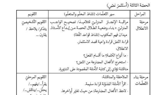 مذكرة لفهم المكتوب اللغة العربية السنة الثالثة متوسط الجيل الثاني