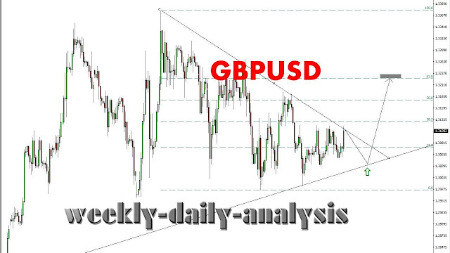 http://www.weekly-daily-analysis.co/2019/04/eurusd-forecast-and-analysis-april-15.html