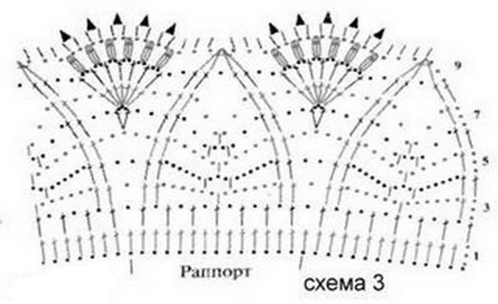 Летняя шапочка крючком - схема и описание