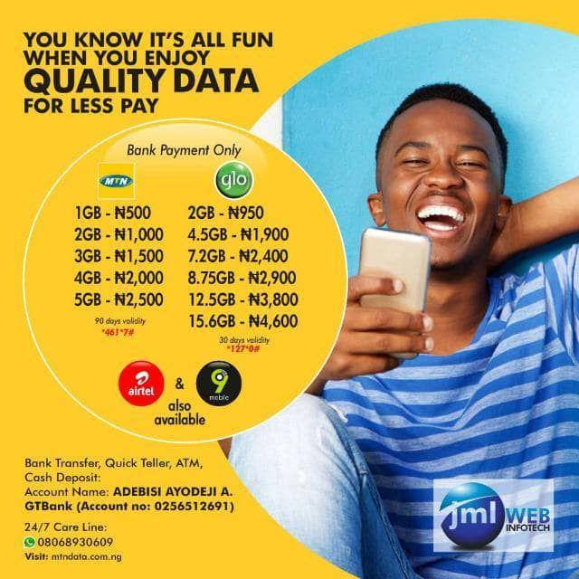 MTN Data is Expensive | See Alternative