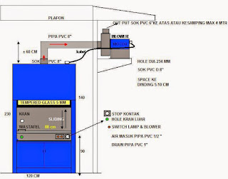 jasa pembuatan lemari transisi asam