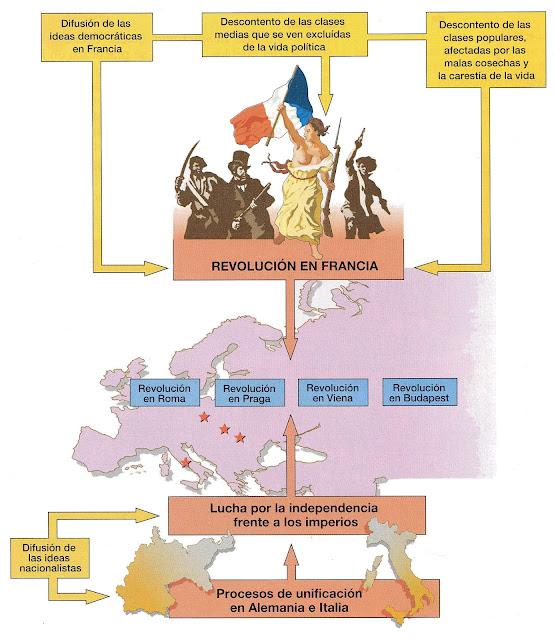 revolución francesa resumen