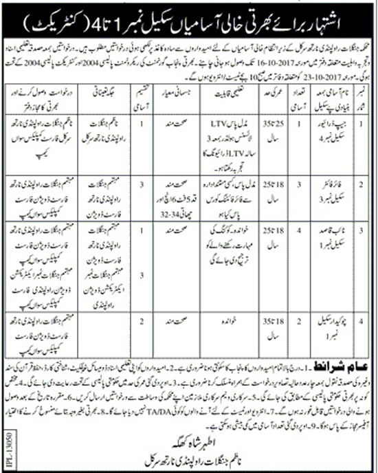 Jobs in Forest Department Rawalpindi October 2017.