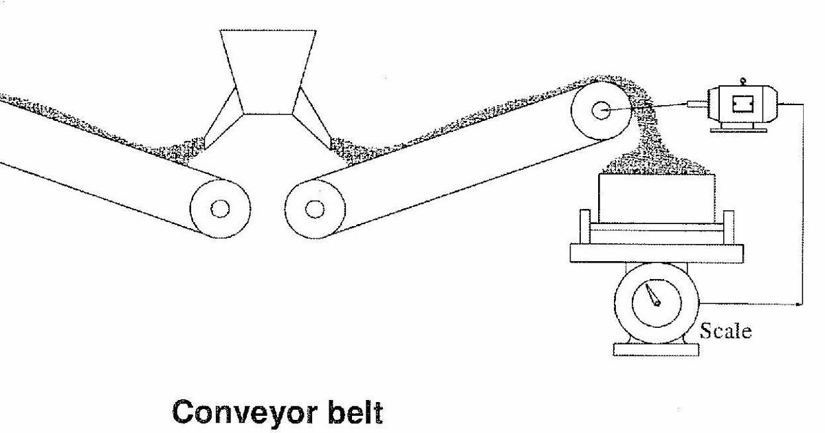 Mr. Breytenbach's Engineering: AET Level 4 example exam