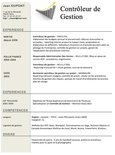 resume format  mod u00e8le curriculum vitae secr u00e9taire m u00e9dicale