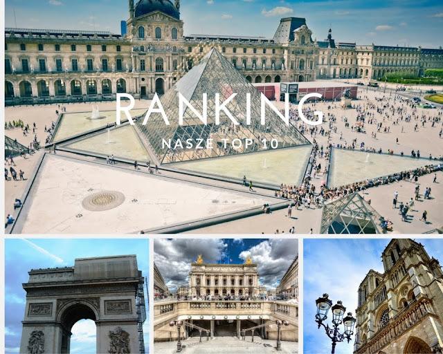 10 miejsc które musisz zobaczyć w Paryżu