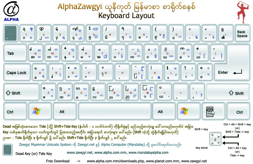 Windows 10 64 bit Myanmar Unicode Download - Free Alpha Zawgyi