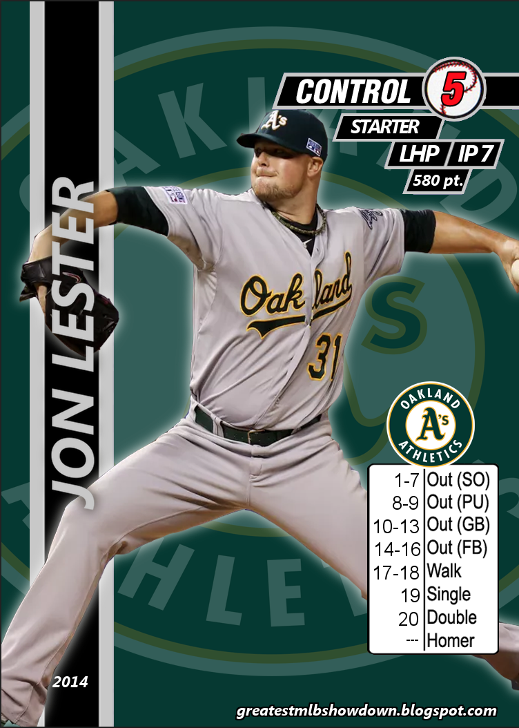 The Greatest Mlb Showdown Project 2014 Best Lineup