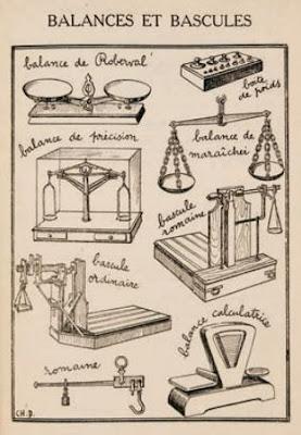 Extrait du manuel de Charles Lavauzelle, cours supérieur et fin d'études, 1954 (collection musée)