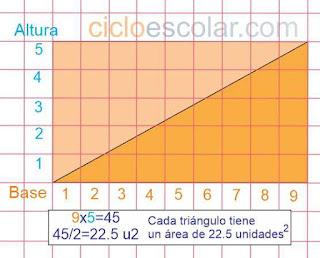 área de figuras geométricas desafío 28 ejemplo d