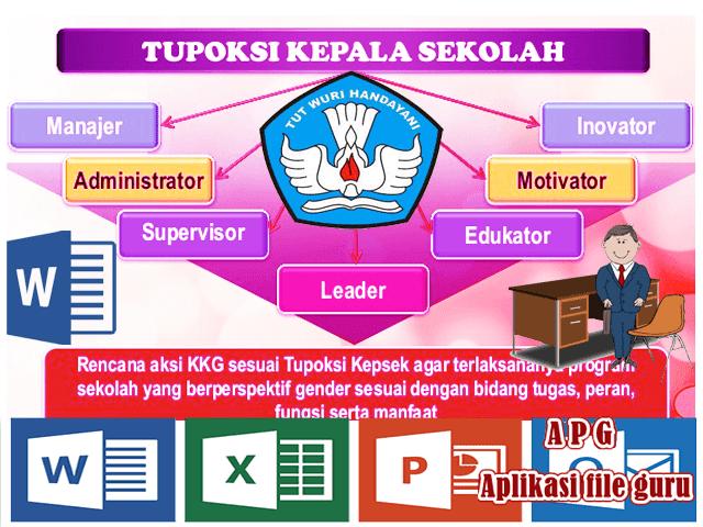 Tugas Pokok Dan Fungsi ( TUPOKSI ) Kepala Sekolah