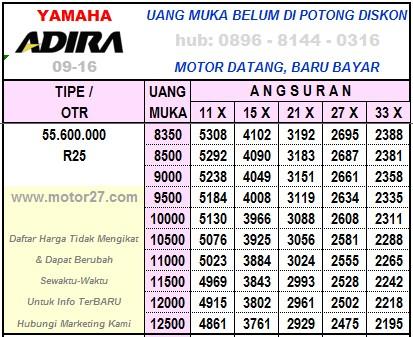 Yamaha-R25-Daftar-Harga-Adira-0916