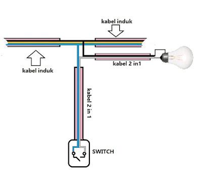 Skema pemasangan kabel switch untuk lampu