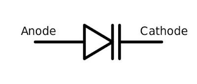 Jaman dahulu telah ditemukan komponen komponen elektronik yang mempunyai kegunaan dalam sebuah rangk Fungsi, Jenis dan Karakteristik Dioda