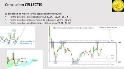 Investir en action biotech avec CELLECTIS [03/01/18]