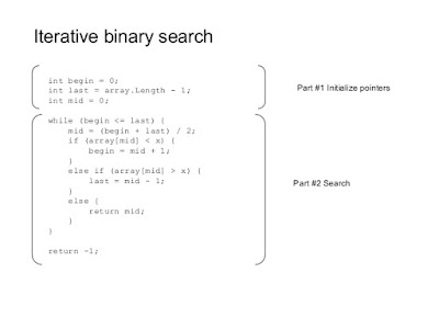 Binary Search in Java without using Recursion - Iterative algorithm