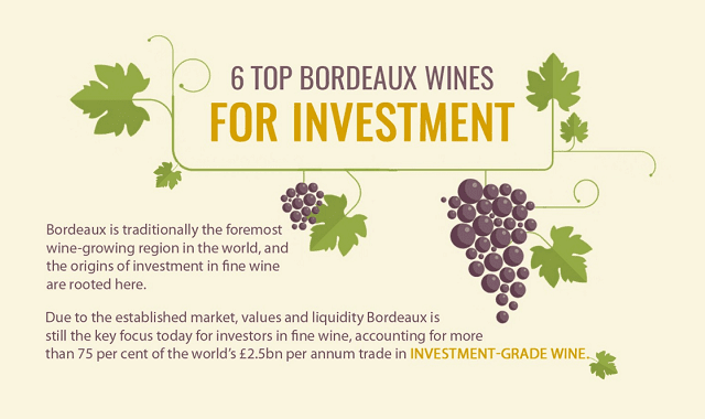 6 Top Bordeaux Wine for Investment