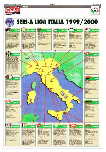 KLUB SERI-A LIGA ITALIA 1999/2000