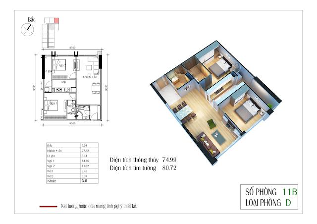Thiết kế căn hộ 11B Eco-green city