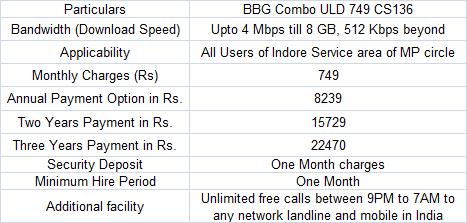 BSNL Indore Broadband Plan BBG Combo ULD 749 CS136