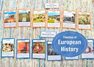 Timeline of European History