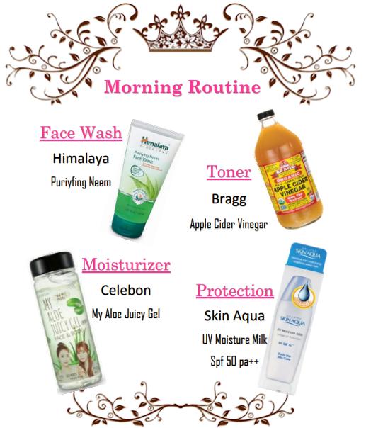 Skincare Routine Untuk Kulit Kombinasi Marlina Hidayati