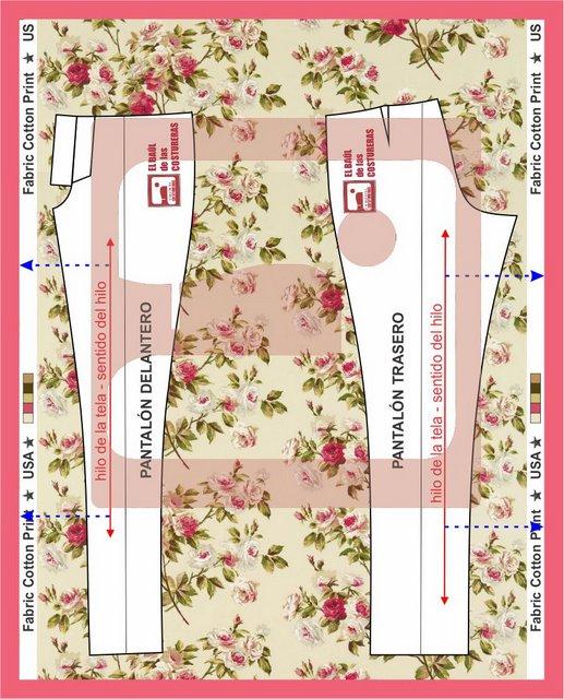 Cómo se ubica el patrón de costura en la tela según el hilo de la tela