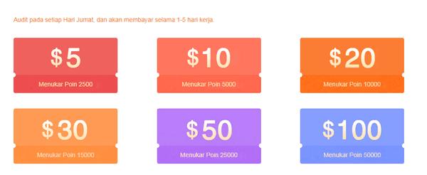 Cara Mendapatkan Uang Dollar Dari ViewFruit