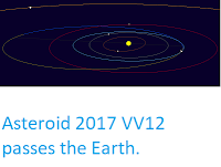 http://sciencythoughts.blogspot.co.uk/2017/11/asteroid-2017-vv12-passes-earth.html