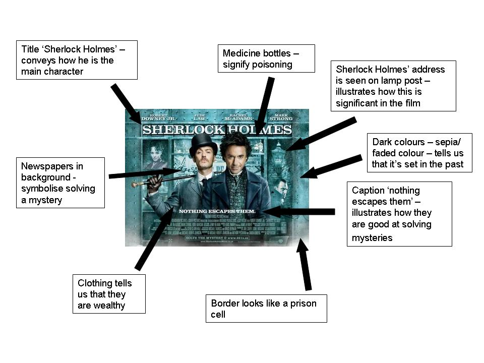 an analysis of the plot character and setting of jimmy doyle Johnny hooker, a small time grifter, unknowingly steals from doyle lonnegan, a big time crime boss, when he pulls a standard street con lonnegan demands satisfaction for the insult after his partner, luther, is killed, hooker flees, and seeks the help of henry gondorff, one of luther's contacts, who is a master of the long con.