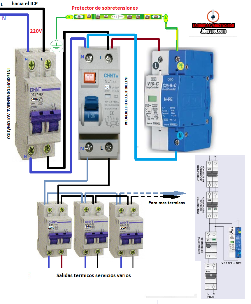 Single Dimmer Switch Wiring Diagram Dimmer Switch Wiring Diagram Http