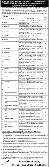 Latest Jobs in Primary and Secondary Healthcare Department 2019