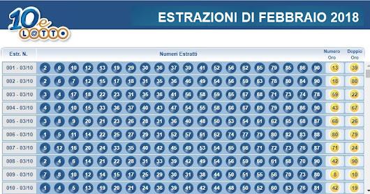Lotto e superenalotto estrazioni google for Estrazione del 10elotto ogni 5 minuti