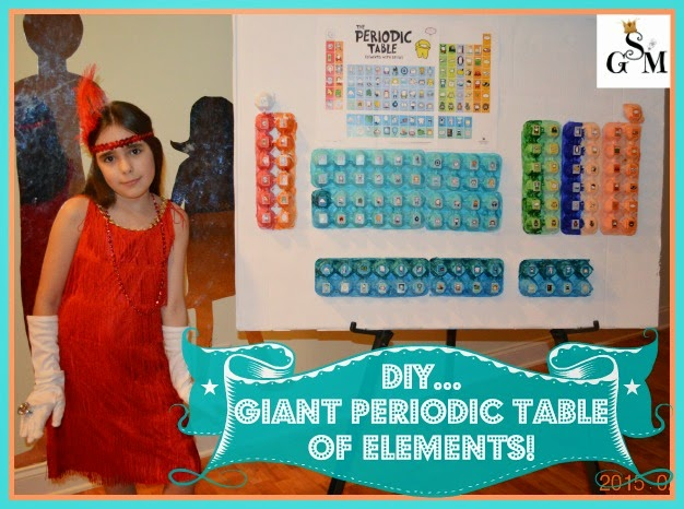 Diy Giant Periodic Table Of Elements Completed