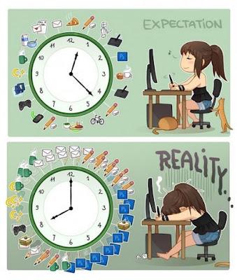 Expectativa VS. Realidad: Planifica tu día
