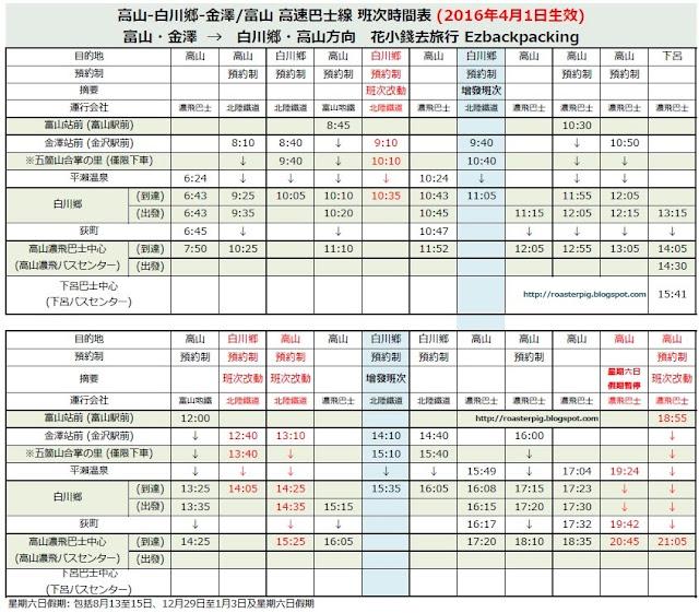 高山-白川鄉-金澤/富山 高速巴士線 班次時間表 (2016年4月1日生效)~花小錢去旅行