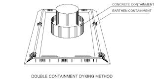 Piping Engineering : Piping Layout: TankFarm Piping And