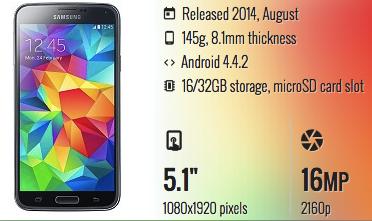 Samsung Usb Drivers Galaxy S5