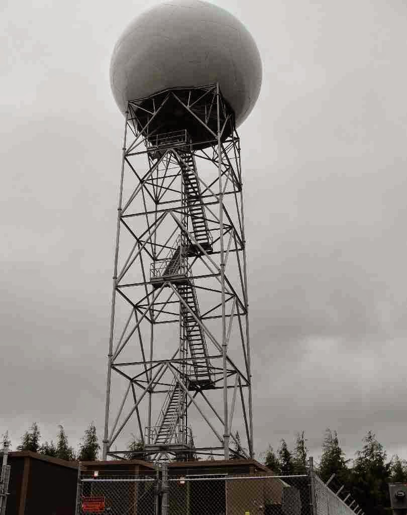 Radar Online