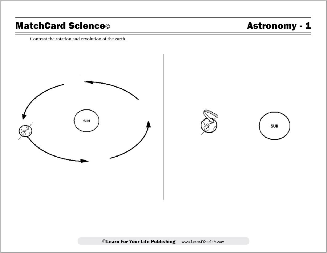 Social And Natural Sciences For Second Grade 17