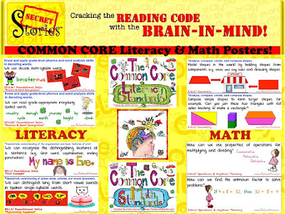 PreK-3rd Common Core Literacy & Math Poster Combo Sets