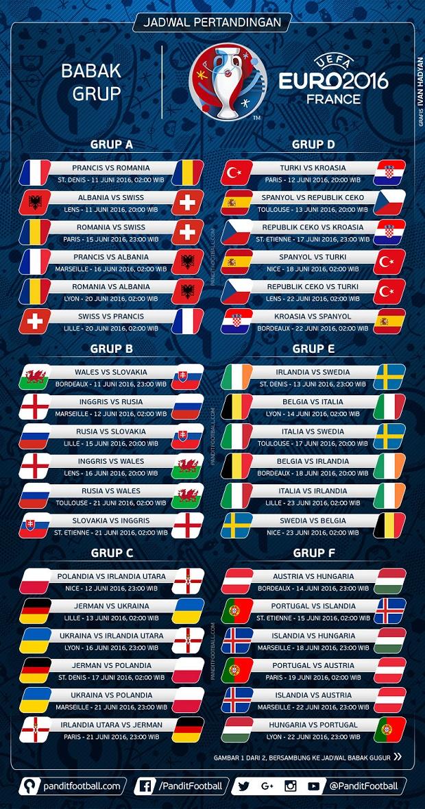Jadwal Lengkap Siaran Langsung EURO/PIALA EROPA 2016 dan Google Doodle Hari Ini